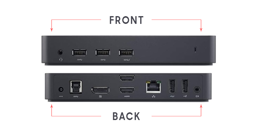 Front and Back Ports of Dell Docking Station